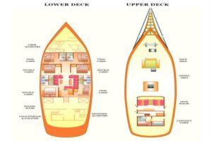 Boat Layout Emperor Raja Laut - Liveaboard Indonesia