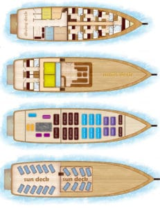 Euphoria Boat Layout - Liveaboard Indonesia